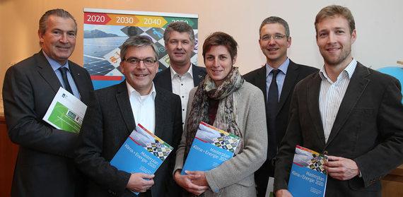 Klima- und Energiestrategie SALZBURG 2050